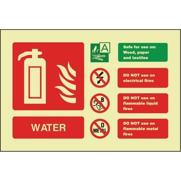 Banham Fire Extinguisher Sign